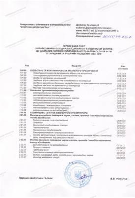certificate 81